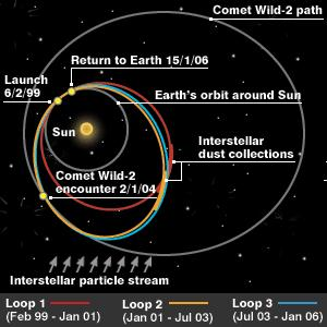 position of moon and planets - photo #12