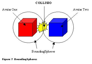 collisions between objects video game - 371×261